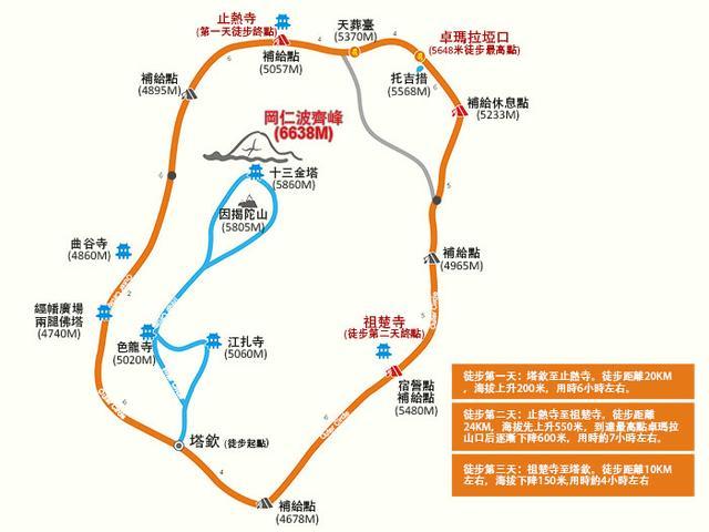 走近西藏阿里,神山冈仁波齐徒步转山详细攻略